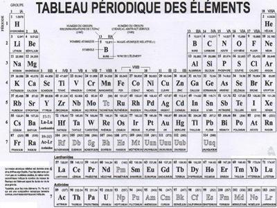 Table périodique des éléments : Les Ateliers en Herbe