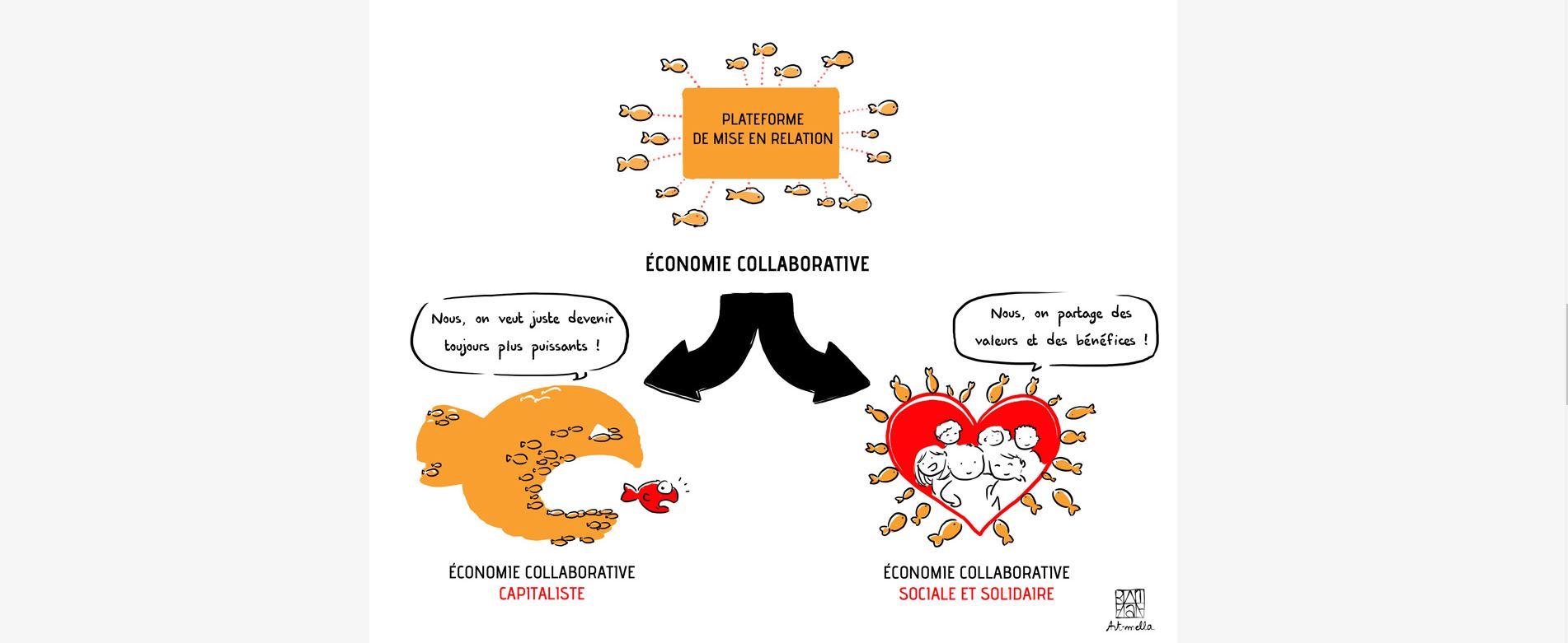 L'économie collaborative acquis une maturité ...